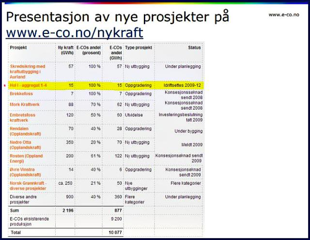 OppgraderingHol1-2009-2012