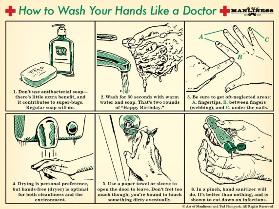 Washing hands like a doctor